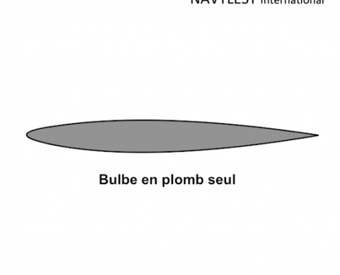 bulbes plomb